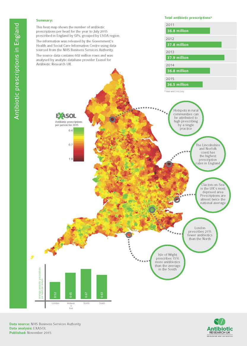 Infographic showing antibiotic prescriptions per person across the UK